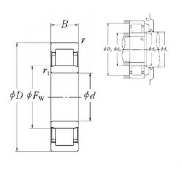 40 mm x 80 mm x 23 mm  NSK NU2208 ET cylindrical roller bearings