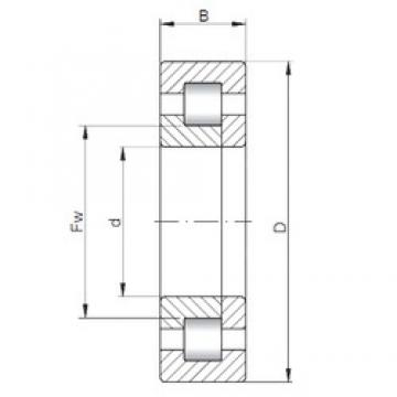 100 mm x 150 mm x 24 mm  ISO NUP1020 cylindrical roller bearings