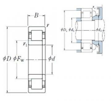 40 mm x 80 mm x 23 mm  NSK NUP2208 ET cylindrical roller bearings